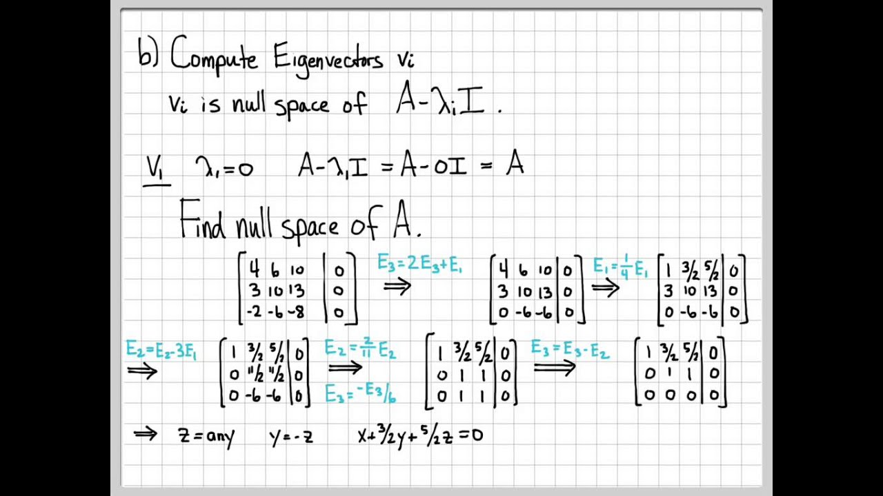 application of eigenvalues and eigenvectors in statistics
