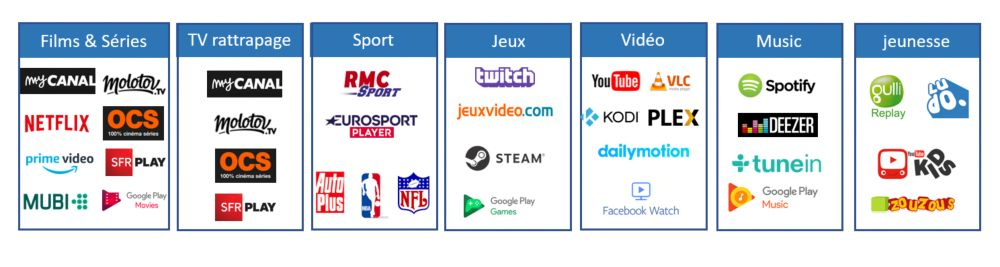 sony tv les application for android