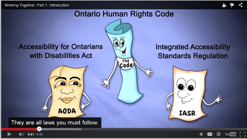 canadian human rights code application
