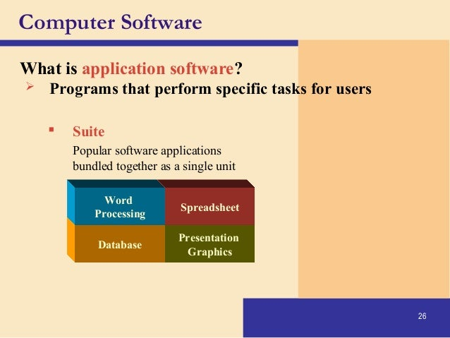 introduction to computer application packages